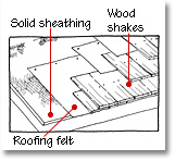 wood shakes roof construction diagram