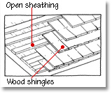 wood shingle roof construction diagram