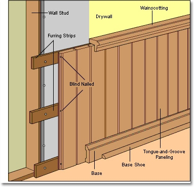 wood wall paneling diagram